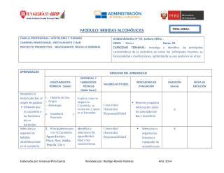 3. BEBIDAS ALCOHÓLICAS.docx